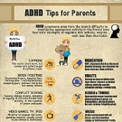 ADHD tips for Parents Infographic by Nikki Schwartz
