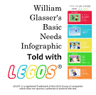 William Glasser's Basic Needs Infographic Told With Legos by Nikki Schwartz